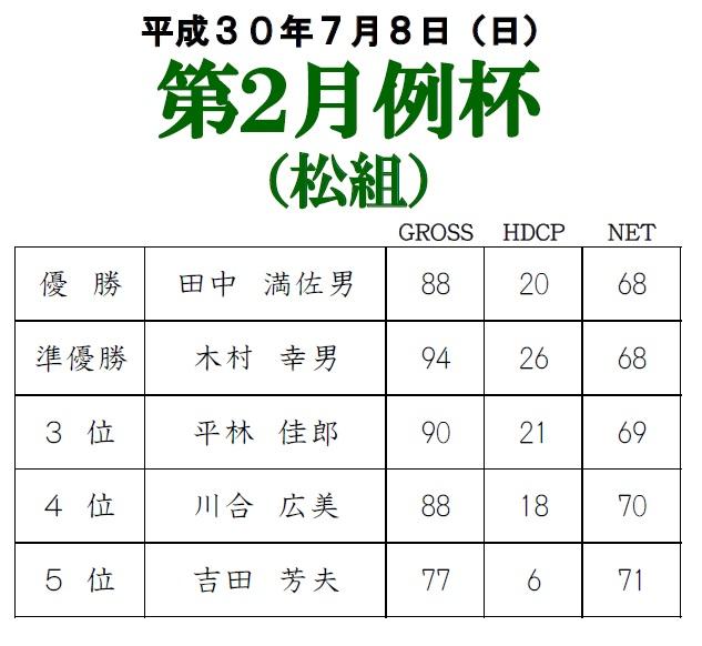 第2月例杯(松組)